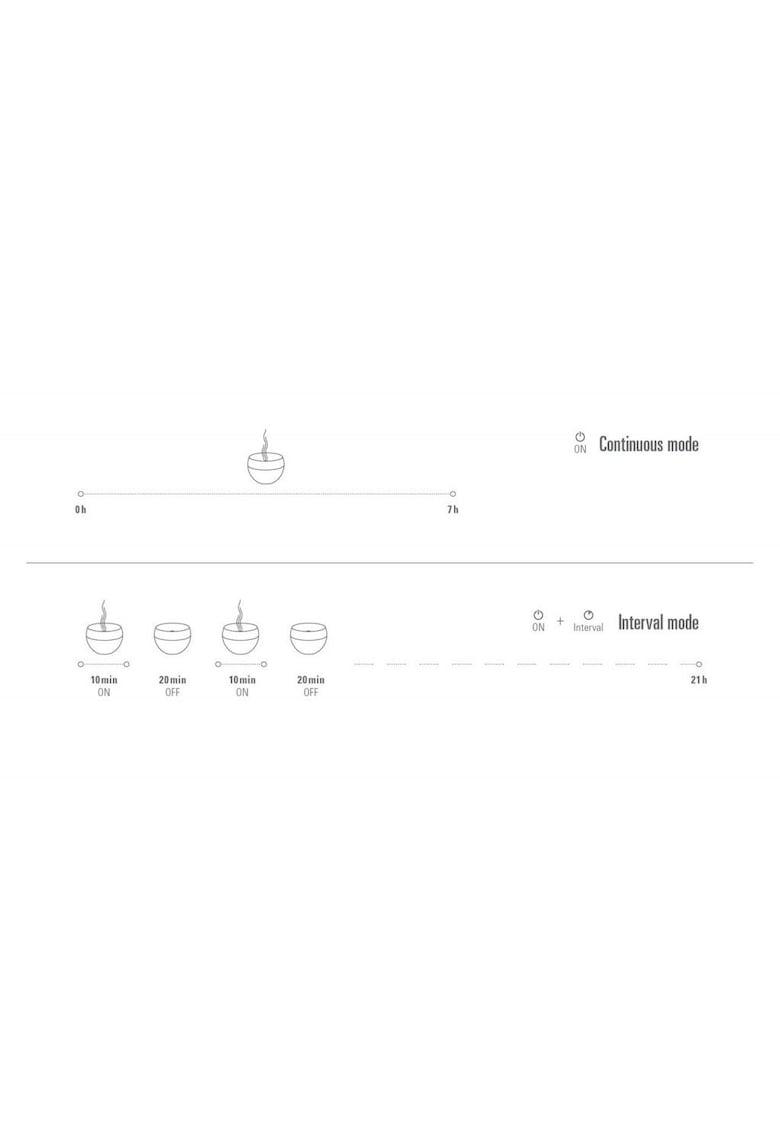Difuzor de aroma cu ultrasunete Jasmine - 7.2 W - Oprire automata - Autonomie de functionare pana la 21h - Alb